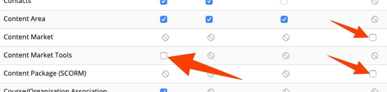 Arrows pointing to checkboxes to configure publisher tools.